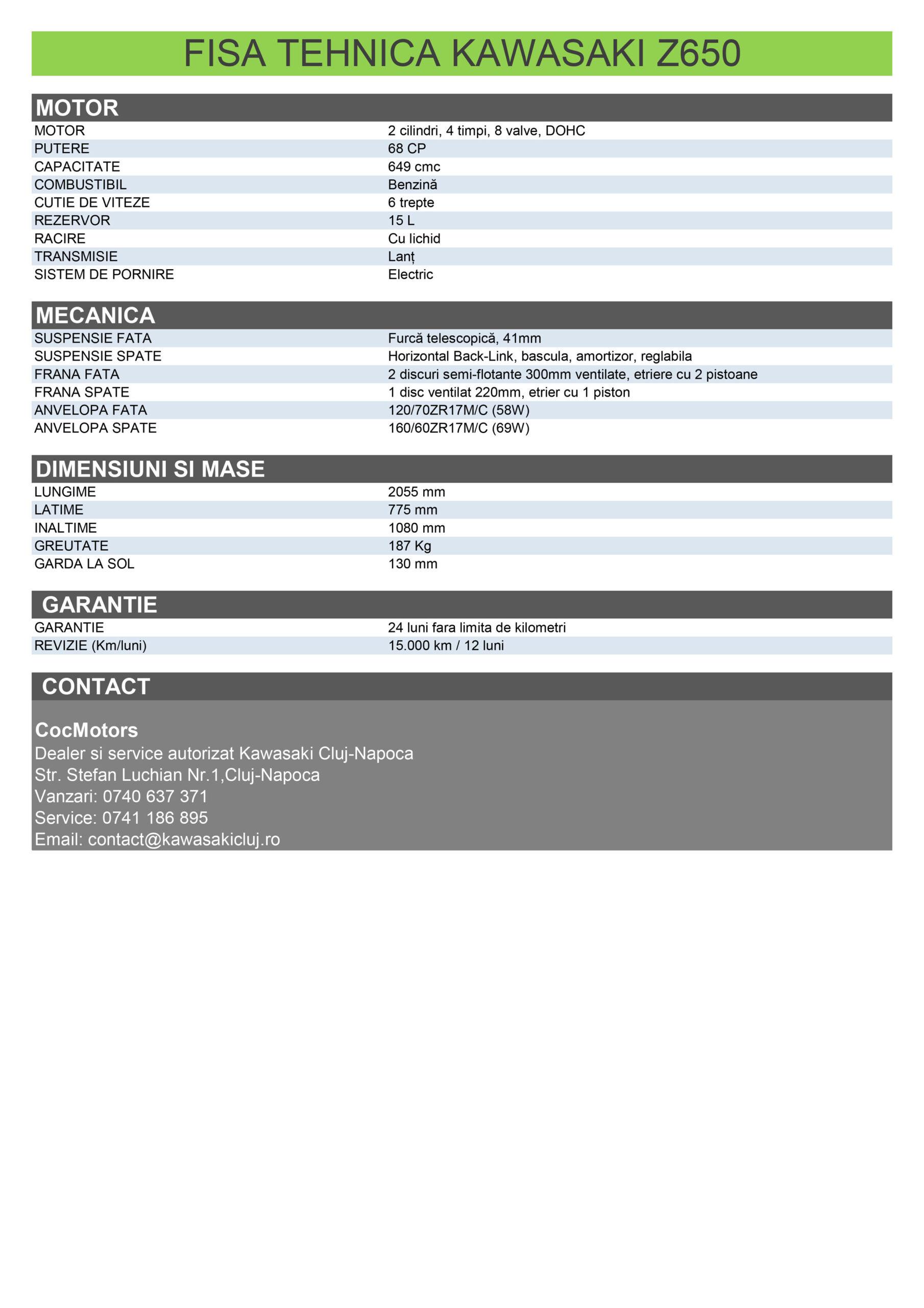 CocMotors - Kawasaki Z650 2021